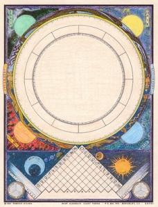4 elements chart carta natal