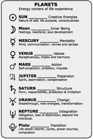 planetary attributes