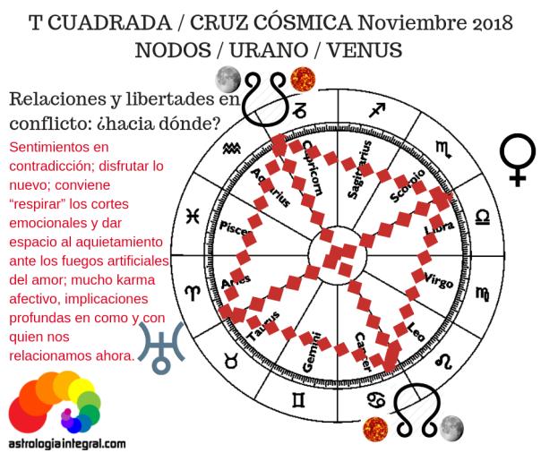 cruz cosmica noviembre2018