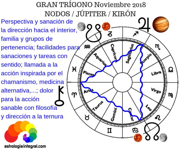 gran trígono noviembre2018