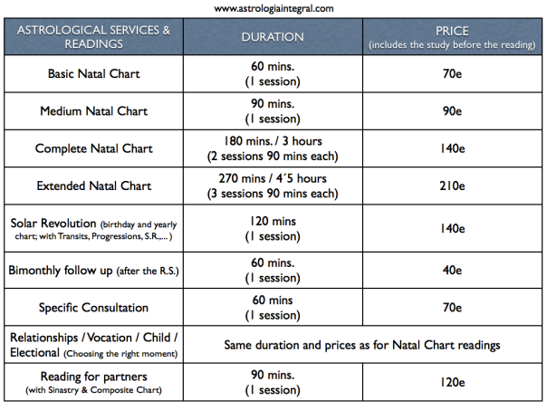 Prices & Services 2016:17:18